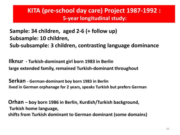 KITA (pre-school day care) Project
