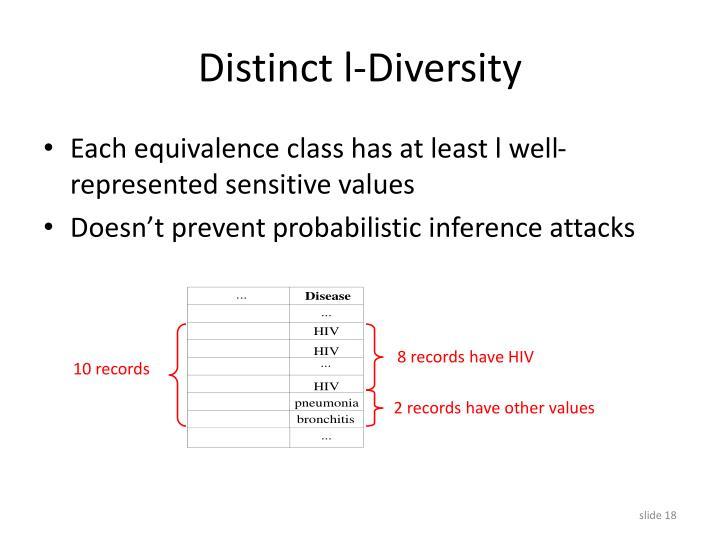 Distinct l-Diversity