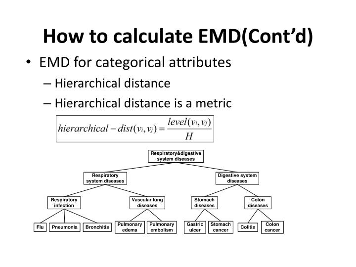 How to calculate EMD(Cont'd)