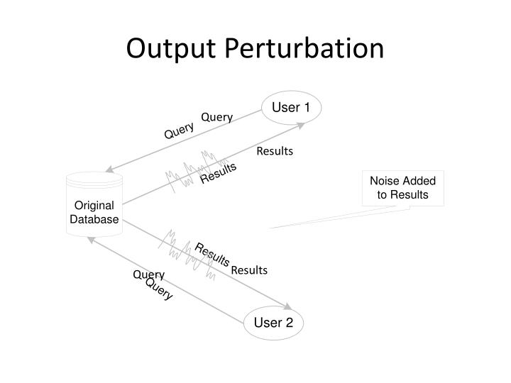 Output Perturbation