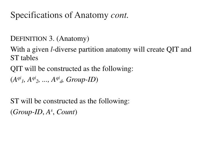Specifications of Anatomy