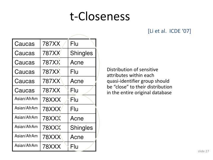 t-Closeness