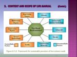 2 context and scope of lvr manual contd8