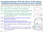 competition between tftr jet eu jt 60u japan propelled fusion research forward for over a decade