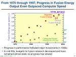 from 1970 through 1997 progress in fusion energy output even outpaced computer speed