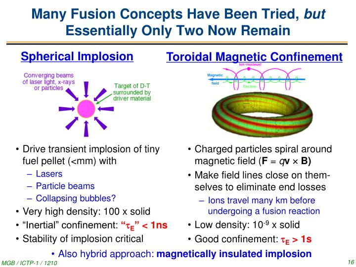Many Fusion Concepts Have Been Tried,