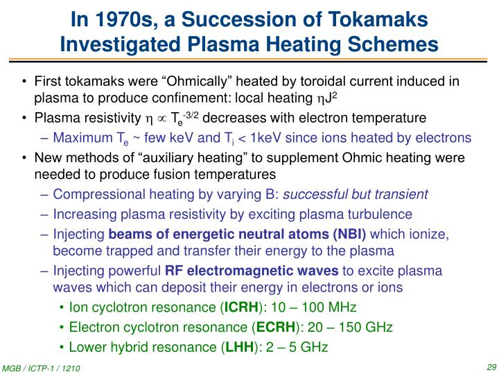 In 1970s, a Succession of Tokamaks