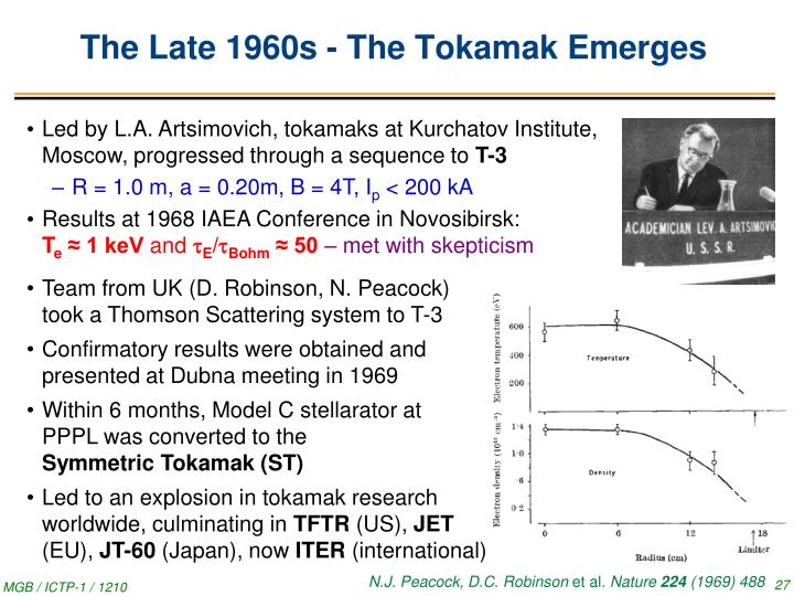 The Late 1960s - The Tokamak Emerges