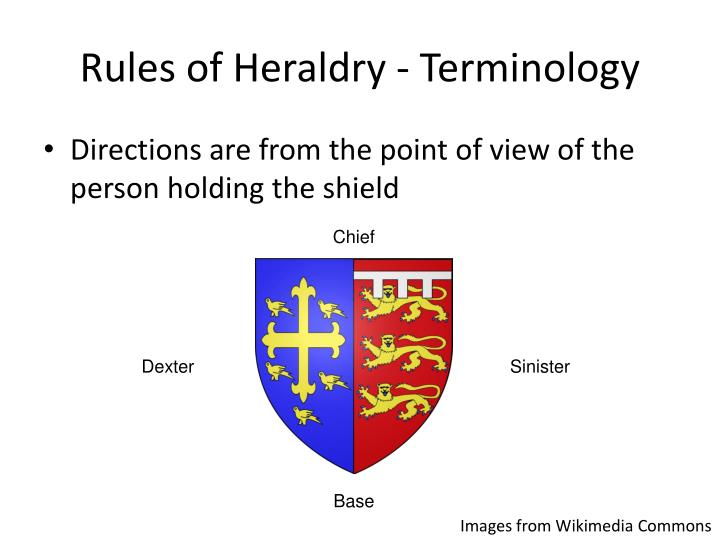 Rules of Heraldry - Terminology