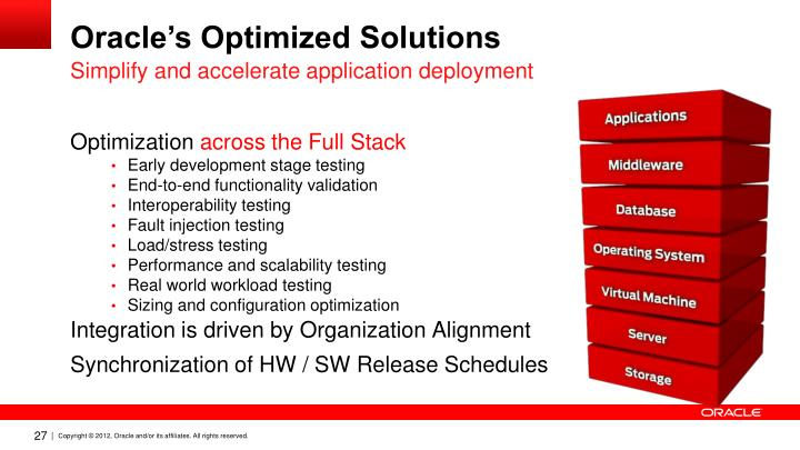 Oracle's Optimized Solutions