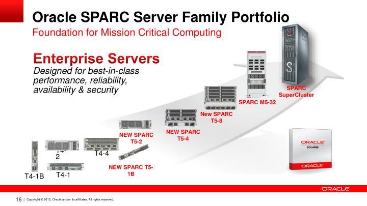 Oracle SPARC Server Family Portfolio