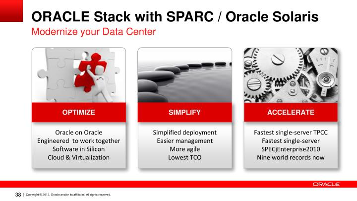 ORACLE Stack with SPARC / Oracle Solaris