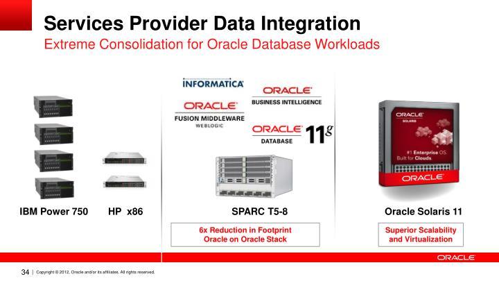 Services Provider Data