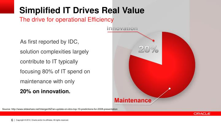 Simplified IT Drives Real Value