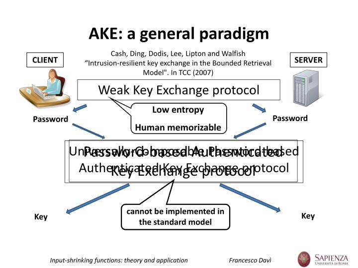 AKE: a general