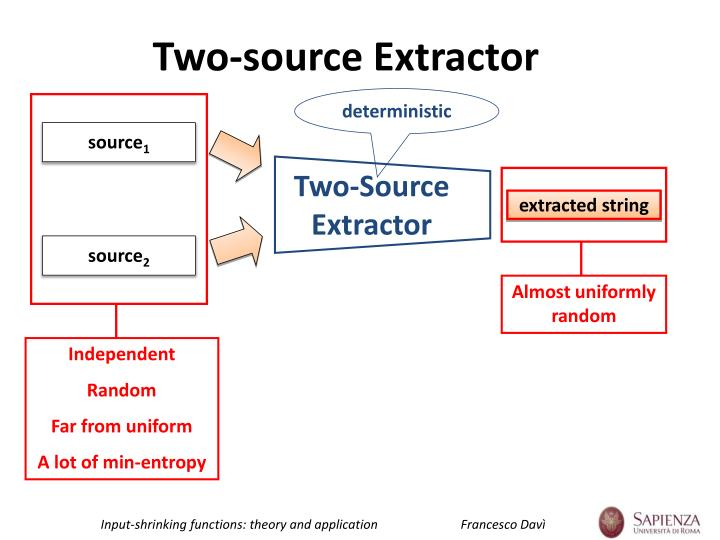 Two-source Extractor