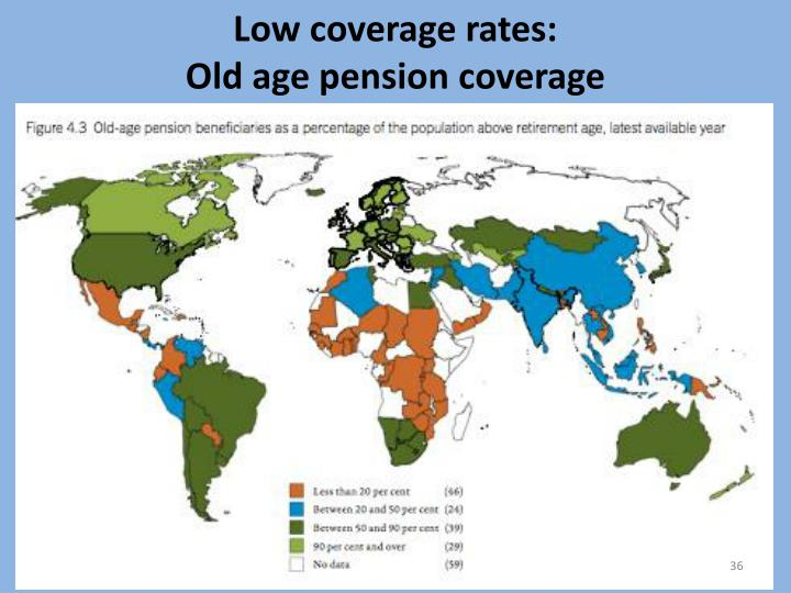 Low coverage rates: