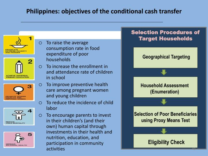 Philippines: objectives of the conditional cash transfer