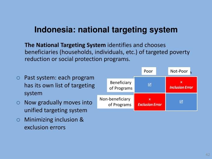 Indonesia: national targeting system