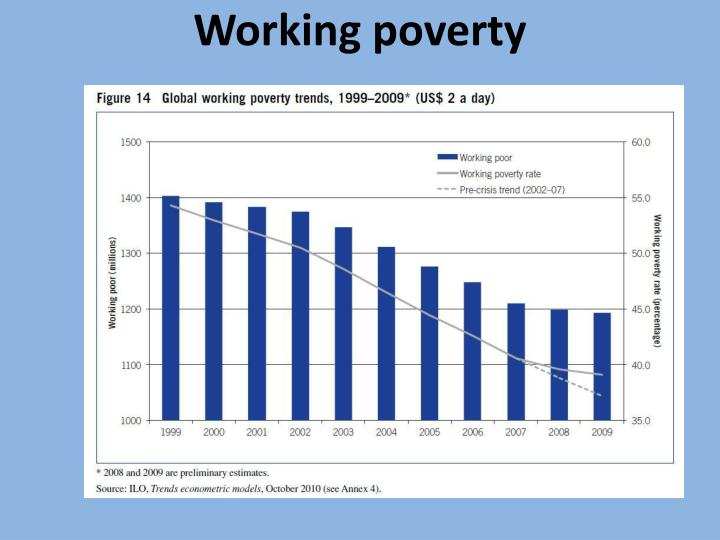 Working poverty