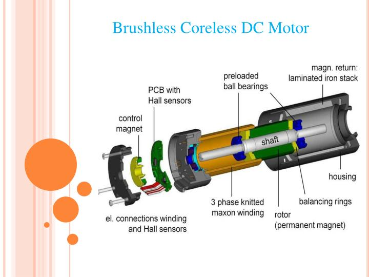Function of brushes in dc motor types of electric motor for Dc motor brushes function