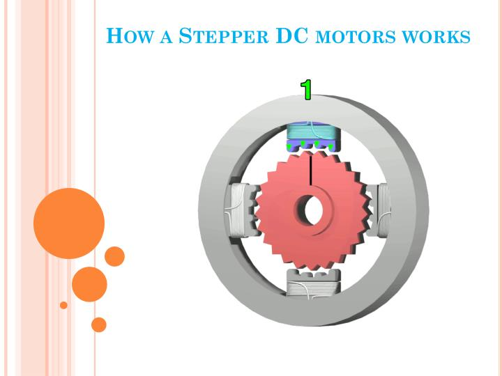Ppt electric dc motors powerpoint presentation id 1542014 for How does a stepper motor work