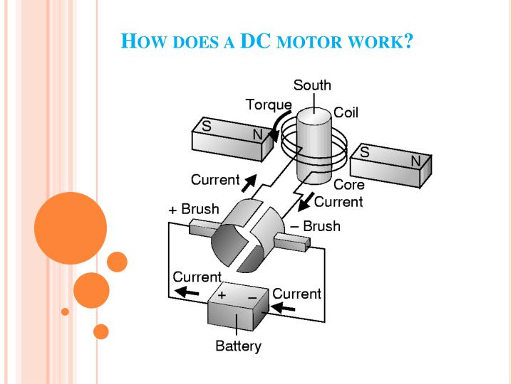 How Does Brushless Dc Motor Work Make Everything You