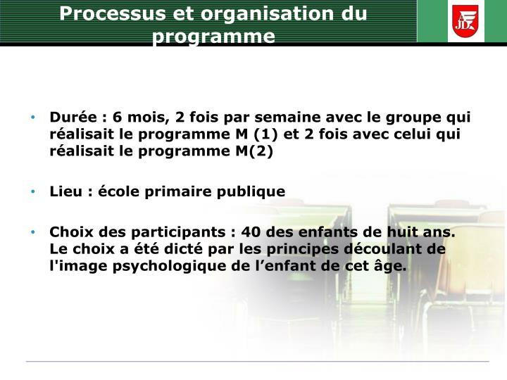 Processus et organisation du programme