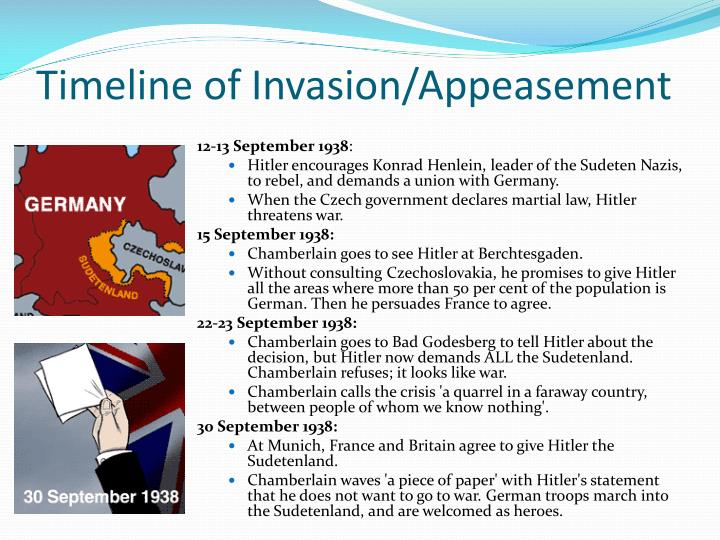 Timeline of Invasion/Appeasement
