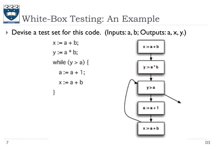 White-Box Testing: An Example