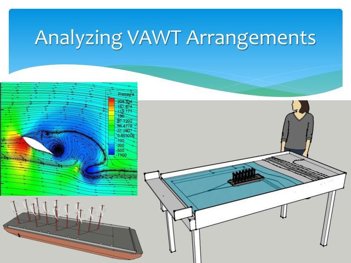 Analyzing VAWT