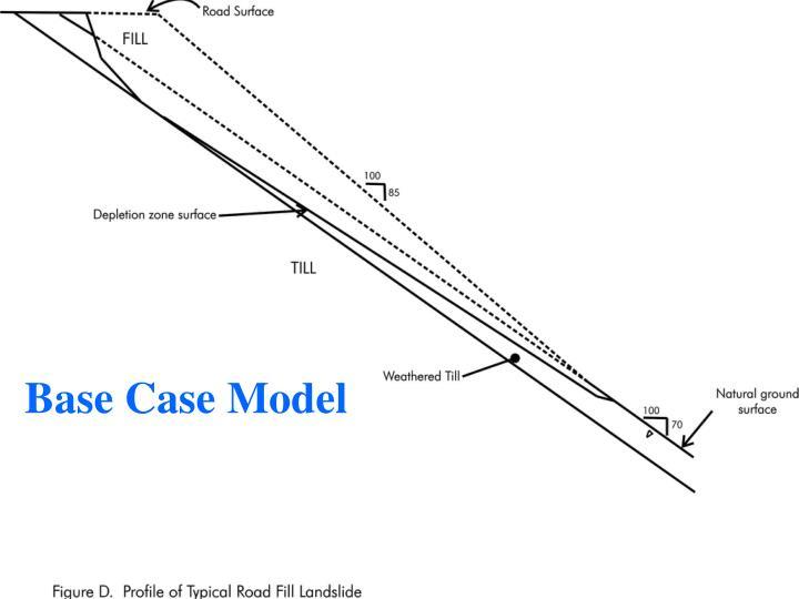 Base Case Model