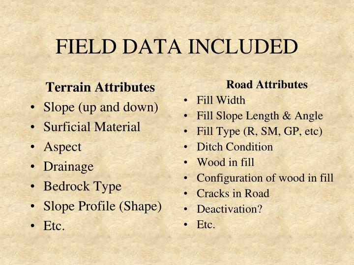 Terrain Attributes