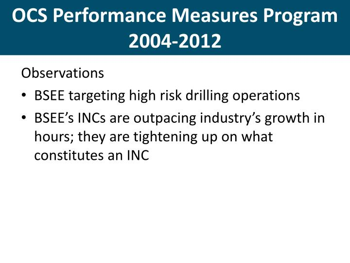 OCS Performance Measures Program  2004-2012