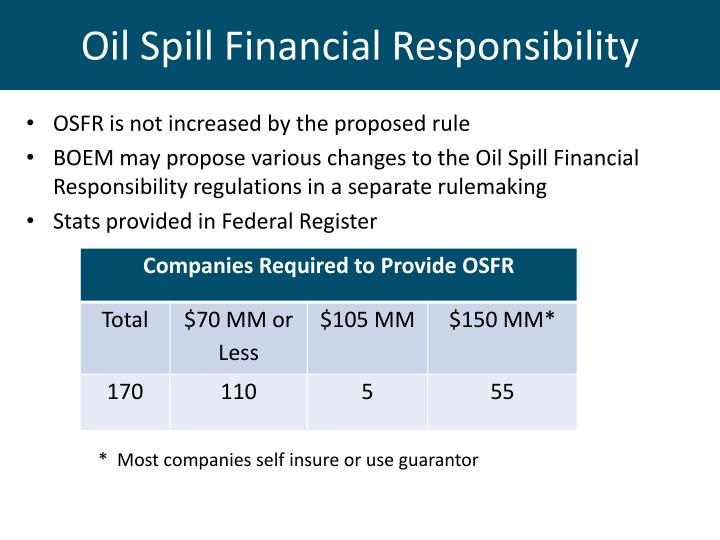 Oil Spill Financial Responsibility