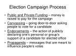 election campaign process
