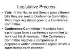 legislative process1