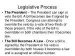 legislative process2