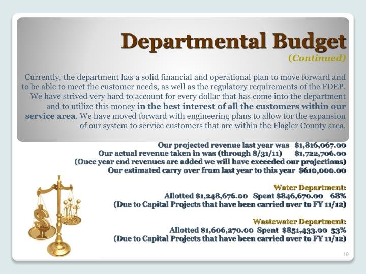 Departmental Budget