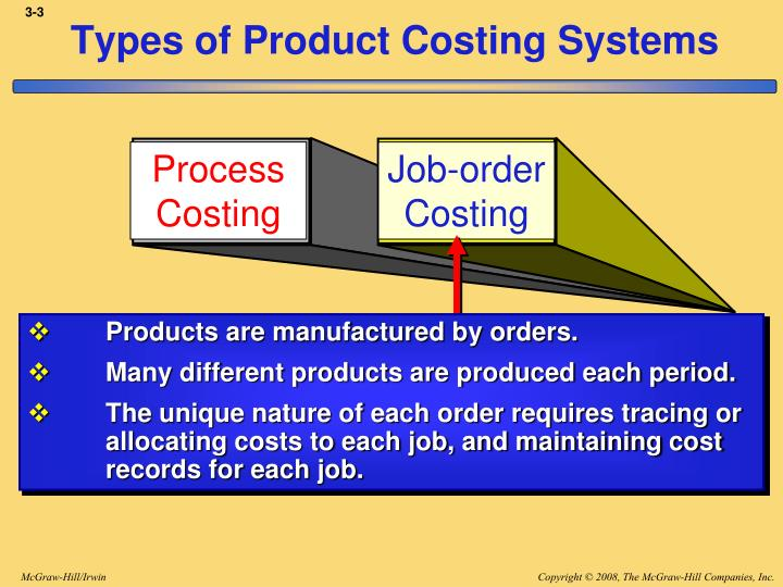 Products are manufactured by orders.