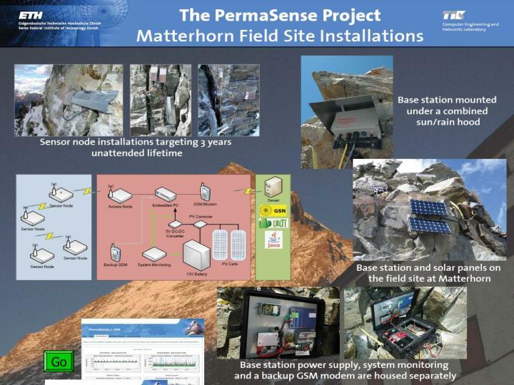 Environmental Monitoring (
