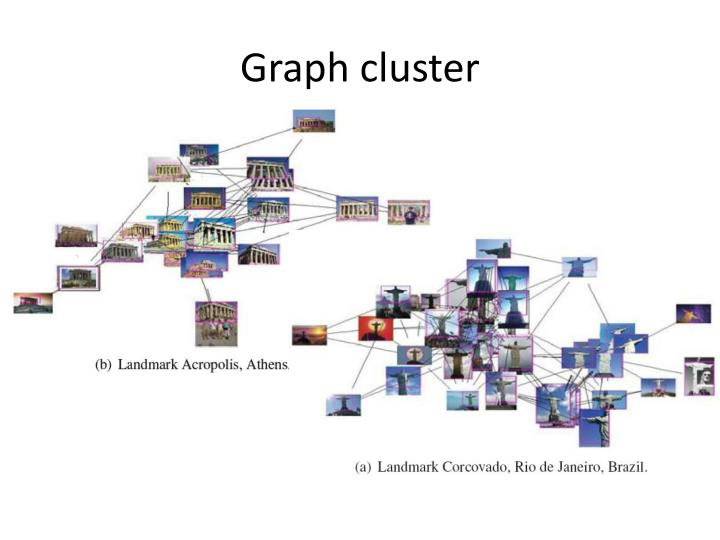 Graph cluster