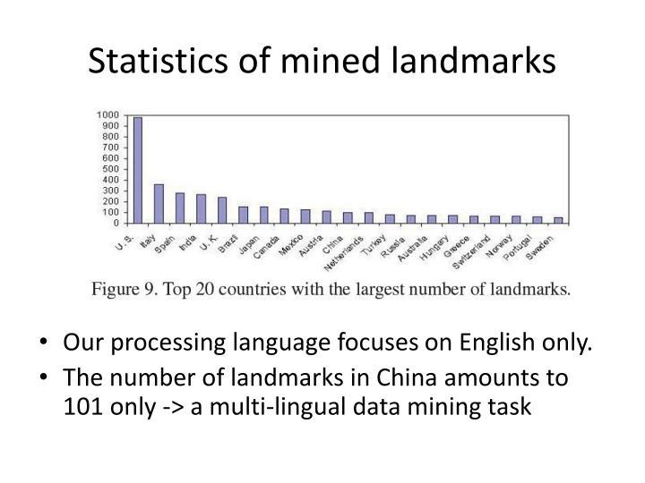 Statistics of mined landmarks