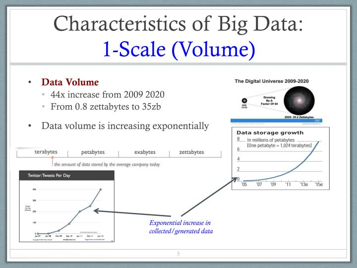 Characteristics of Big Data: