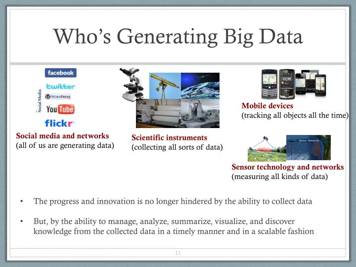Who's Generating Big Data