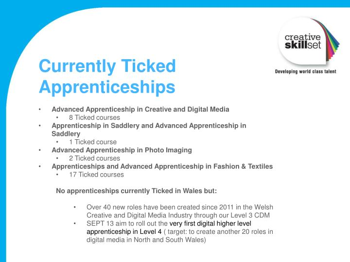 Currently Ticked Apprenticeships