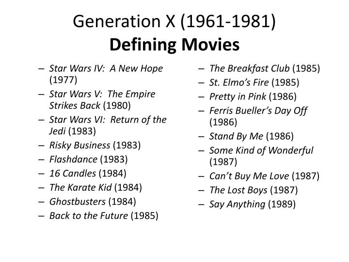 Generation X (1961-1981)