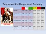 employment in hungary and germany
