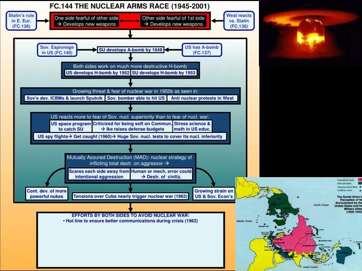 FC.144 THE NUCLEAR ARMS RACE (1945-2001)