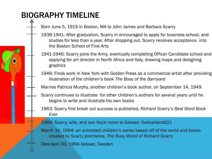 Biography Timeline